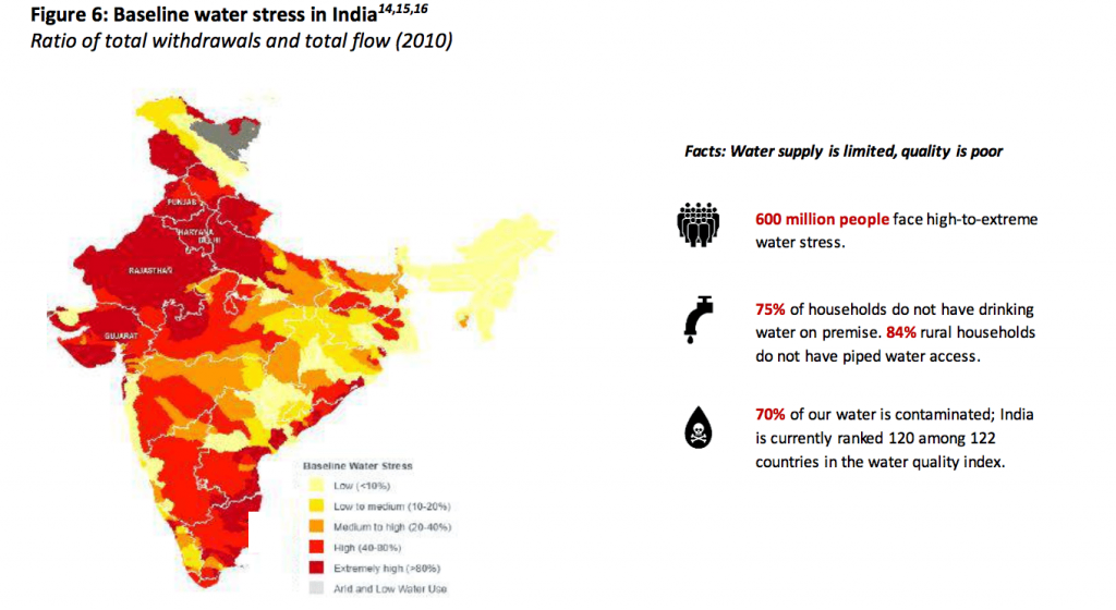 map of baseline water stress in India